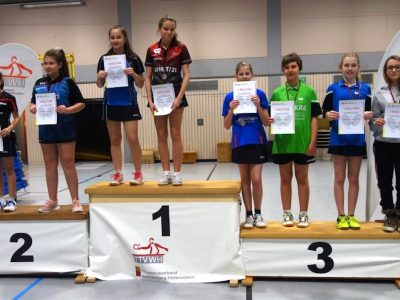 Württ. Einzelmeisterschaften Jugend 2019 (Foto: Gisela Gaa)