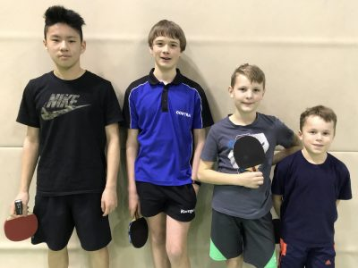 Jungen U15 III - Rückrunde  2018/19